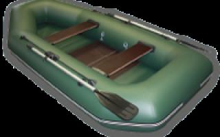 Лучшие лодки для рыбалки, топ-10 рейтинг надувных лодок 2019