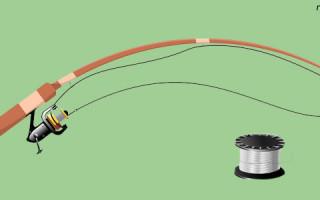 Как наматывать леску на катушку спиннинга: безынерционную, мультипликаторную и закрытую, и сколько?