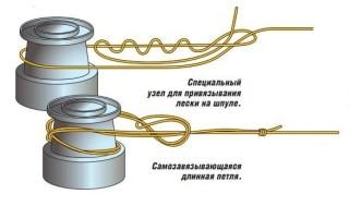Как привязать леску к катушке спиннинга