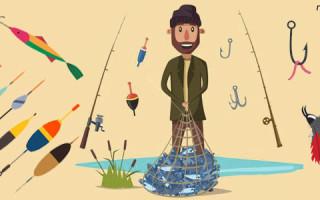 Виды искусственных рыболовных приманок